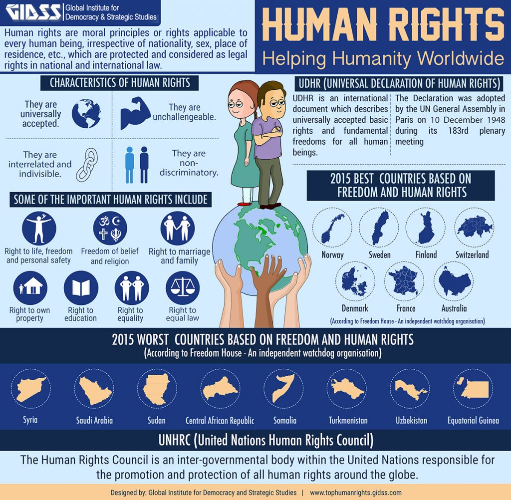 human-rights-helping-humanity-worldwide